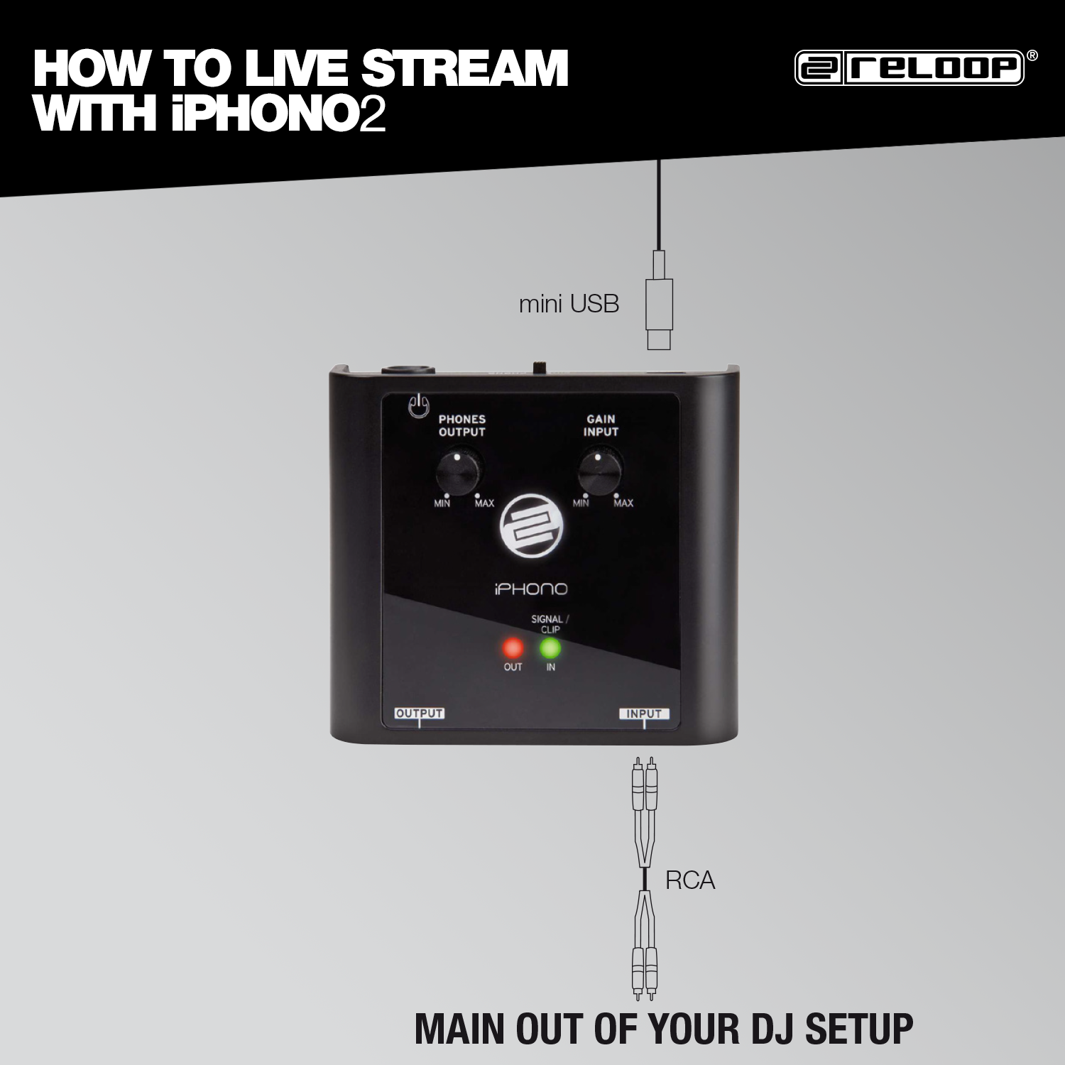 Learn how to live stream with iPhono 2